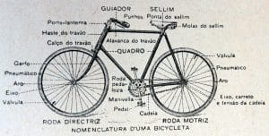 Location de vélo à Séville : Où louer et visites guidées