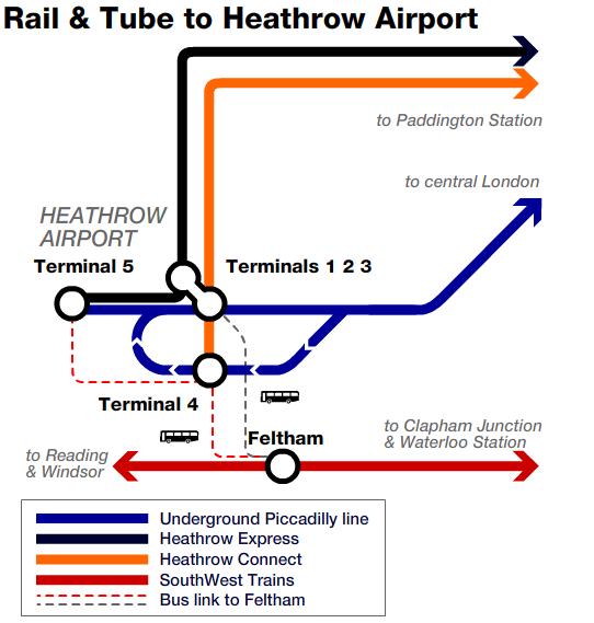 Rejoindre Londres depuis Heathrow : L'aéroport proche du centre