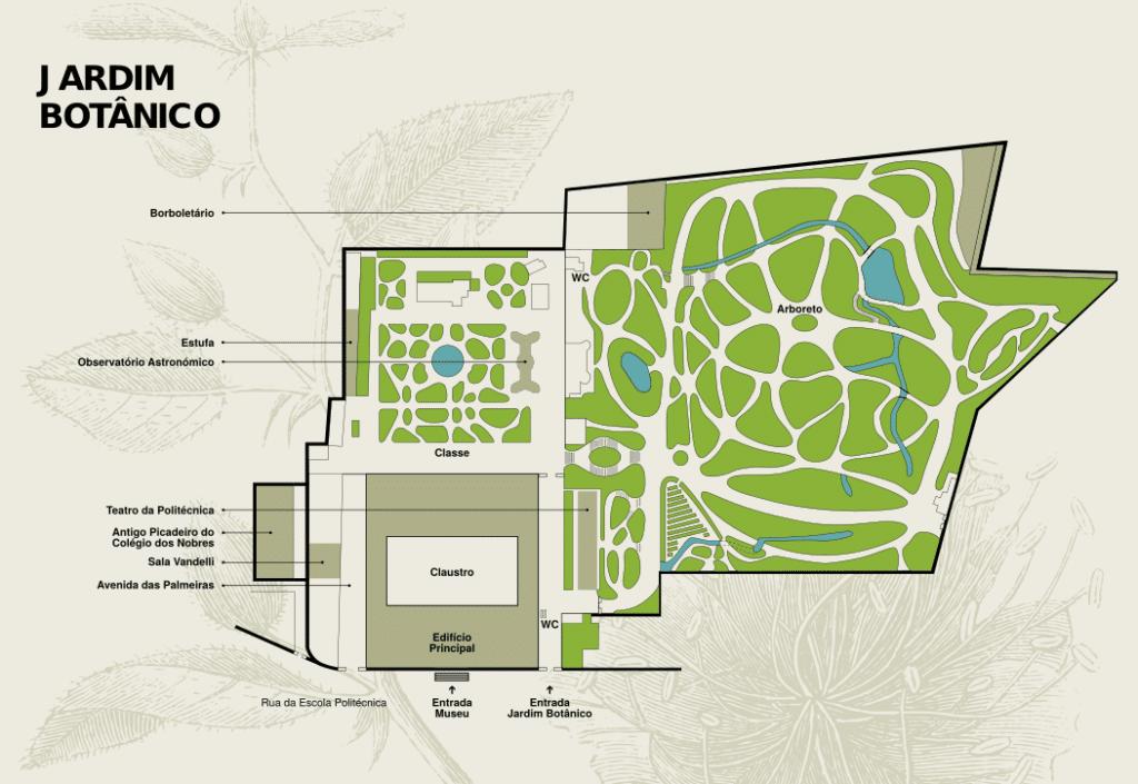 Plan du Jardin botanique de l'Université de Lisbonne.