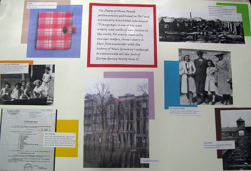 Exposition dans le musée d'Anne Frank à Amsterdam.