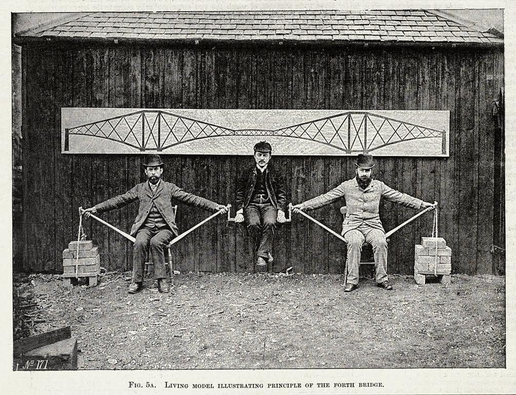 Modèle utilisé pour construire le pont Forth Bridge à Edimbourg. Presque aucun rapport avec la location de vélo, sauf que les ponts restent pratiques pour les cyclistes aussi.
