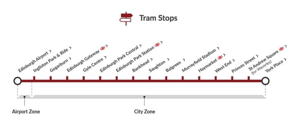 Plan du tramway à Edimbourg.