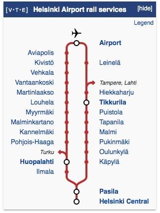 Navette en train entre l'aéroport et la gare centrale. Copie d'écran Wikipedia
