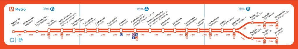Metro d'Helsinki : Lignes du réseau de transport.