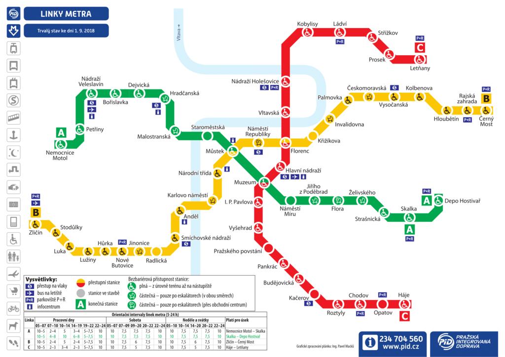 Plan du métro à Prague - Image de Pavel Macků