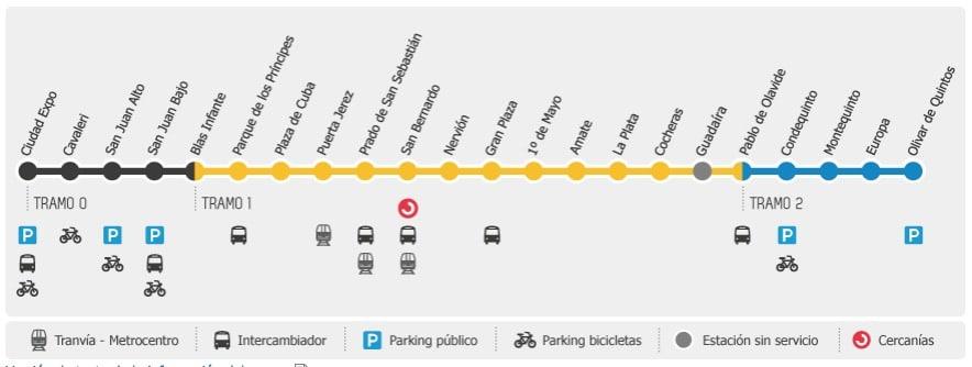 Plan du métro de Séville.