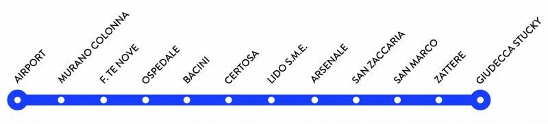 Liste des arrêts de la navette bateau entre l'aéroport et Venise.